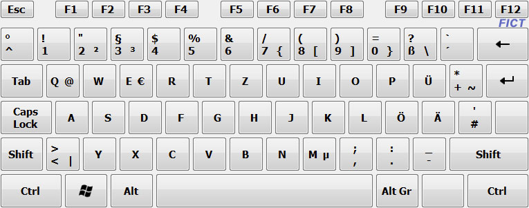 Windows 10 - Tastaturbefehle