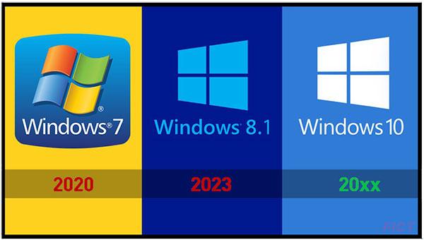 Windows 7 Update Auf 10 Kostenlos